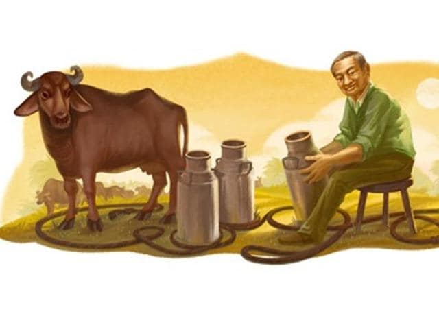 Image result for verghese kurien