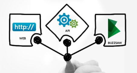 Streamlining Corporate Branding with Custom Buzzsaw Interface