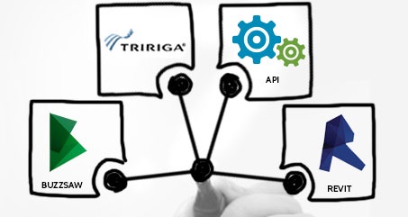 Custom TRIRIGA WMS with Buzzsaw and Revit API