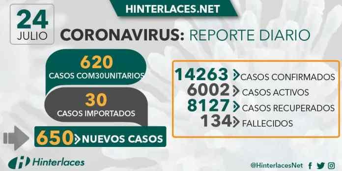 coronavirus 24 de julio 2020