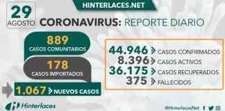 29 de agosto: 80% de pacientes de COVID-19 en Venezuela se han recuperado