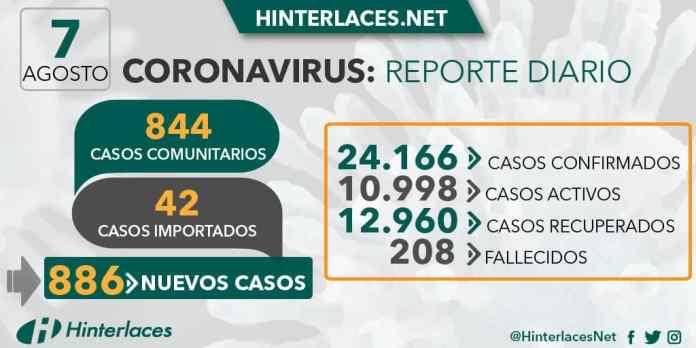 coronavirus 7 de agosto
