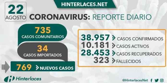 coronavirus 22 de agosto 2020
