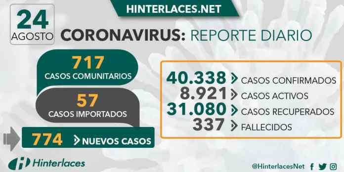 24 de agosto coronavirus