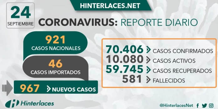 Coronavirus venezuela 24 des eptiembre