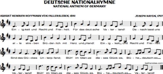 Der Alptraum der Deutschland-Hasser – Die Deutsche National-Hymne!