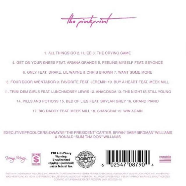 The Pink Print track listing