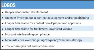 Logo Customer Comparison Chart