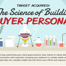 Infographic – The Science of Building Buyer Personas