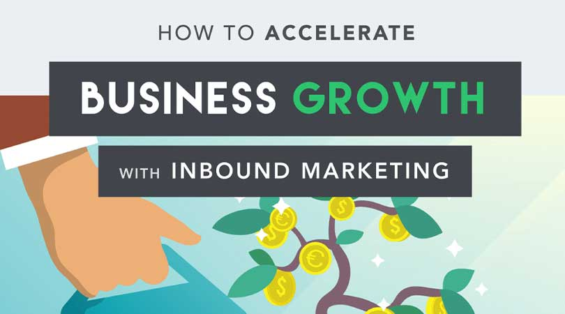 Infographic – How to Accelerate Business Growth with Inbound Marketing