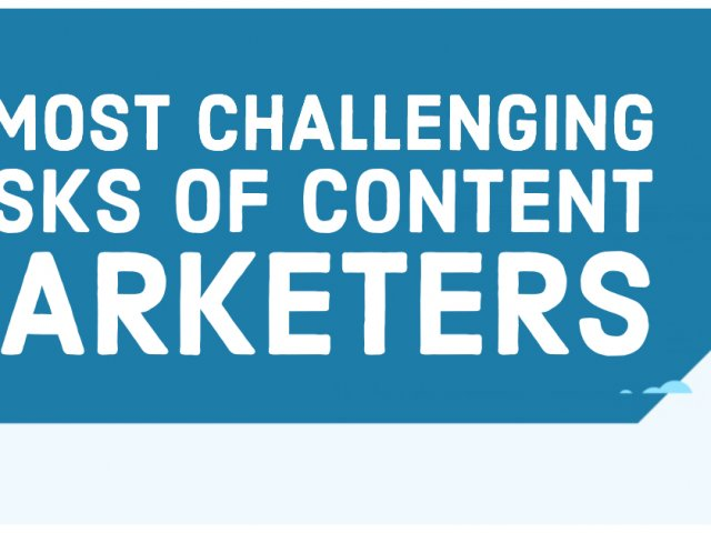 content marketing challenging tasks cover