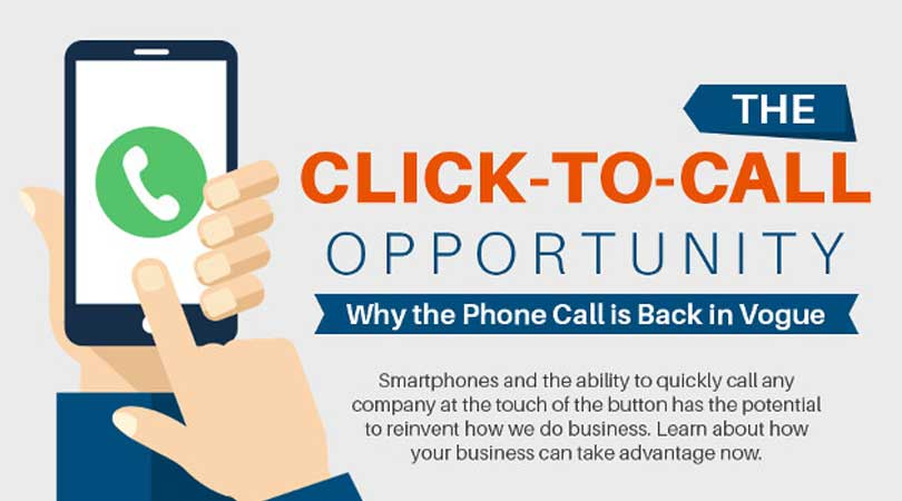 click-to-call-infographic-cover