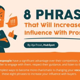 phrases-for-prospect-influence-cover
