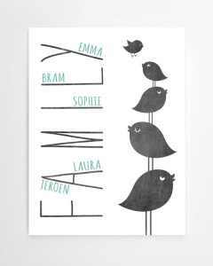 printcandy-gepersonaliseerde-family-print-birds2