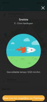 record hardlopen 1 dec 2019