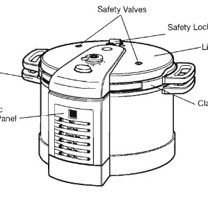 Revere Meal-in-minutes Digital Pressure Cooker Manual