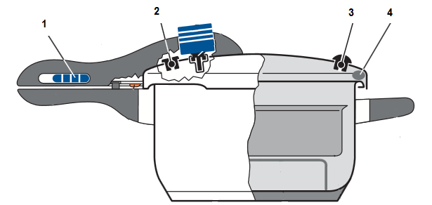 wmf_pressure_cooker_review_safety_diagram