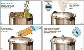 USDA Complete Guide to Home Canning: exhausting a pressure canner