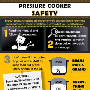 Infographic: Pressure Cooker Safety Tips!