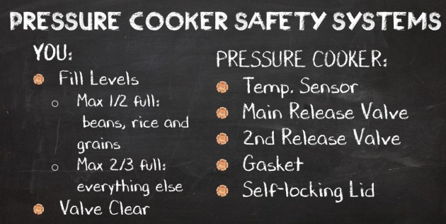 Pressure Cooker Safety - Pressure Cooking School