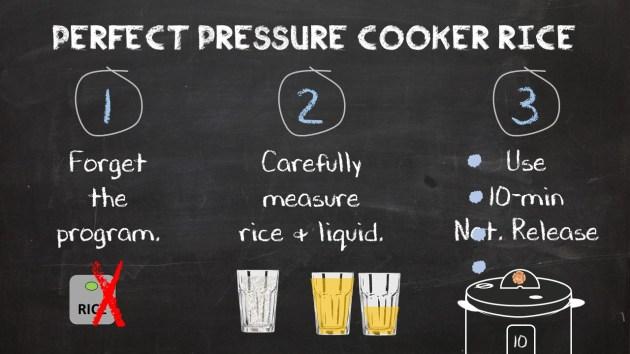 Perfect Rice Checklist