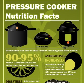 Pressure Cooker & Instant Pot Nutrition Facts - view full size here: https://www.hipcooking.com/nutrition