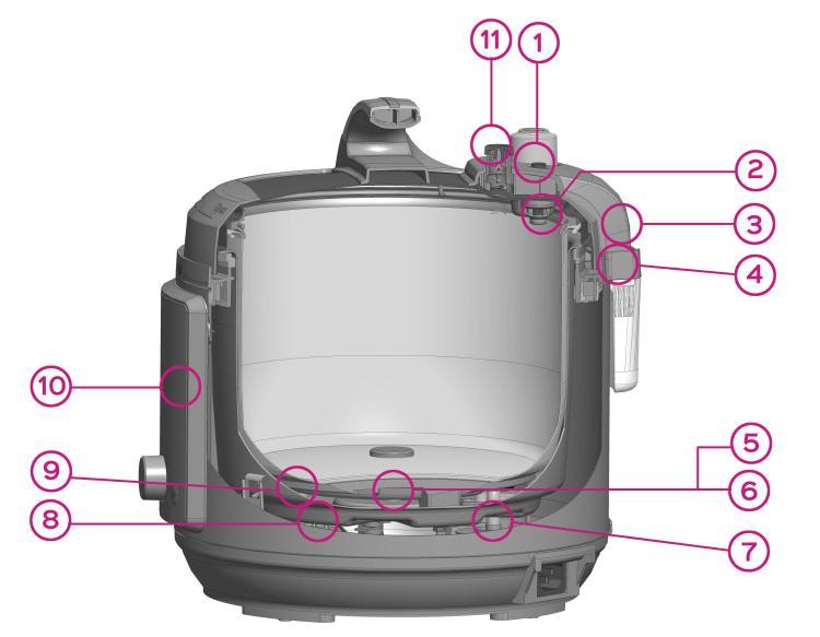 Instant Pot Ultra Safety Systems
