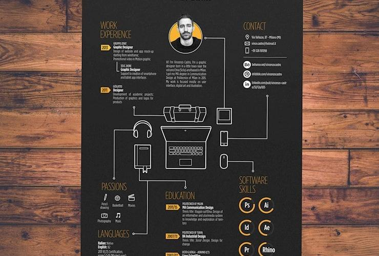 Creative Resume Designs You Certainly Need To See  Hipsthetic