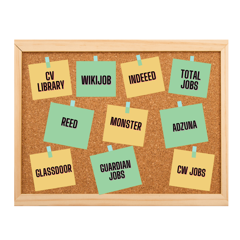 Guide To The UK's Top 10 Job Boards
