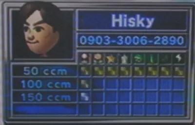 Hisky ID