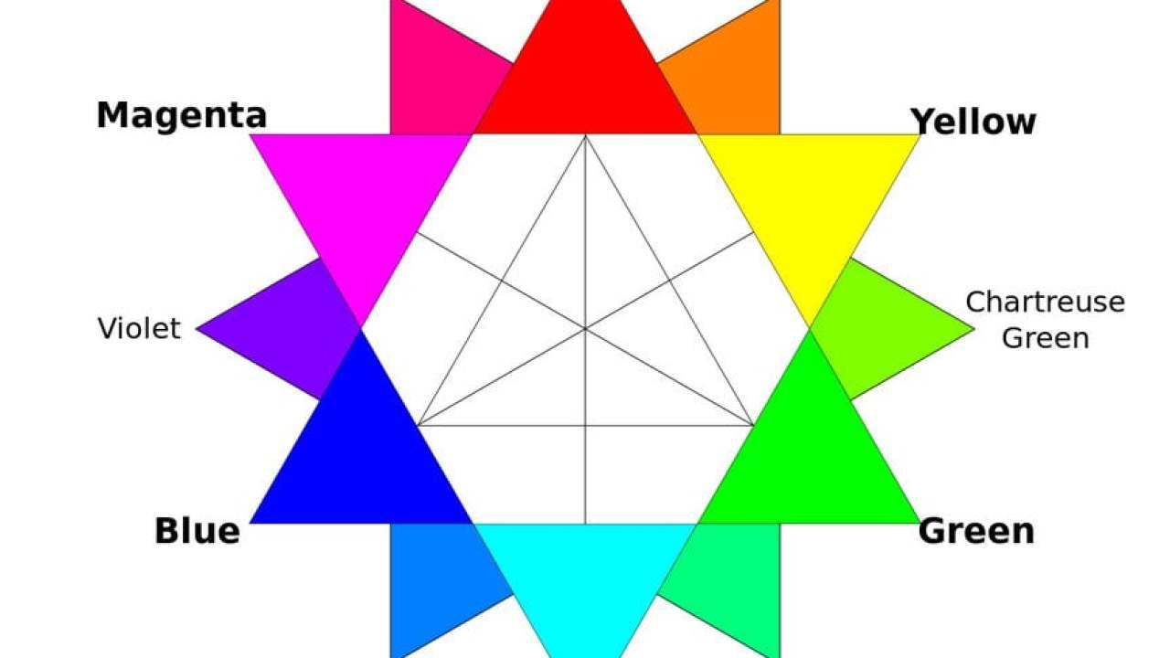 تعليم الألوان للأطفال Youtube