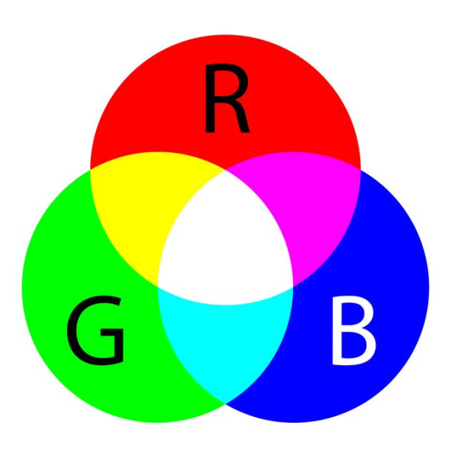 Rgb Color Model Hisour Hi So You Are