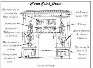 Description Porte Saint Denis