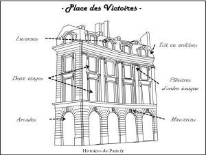 facade place victoires
