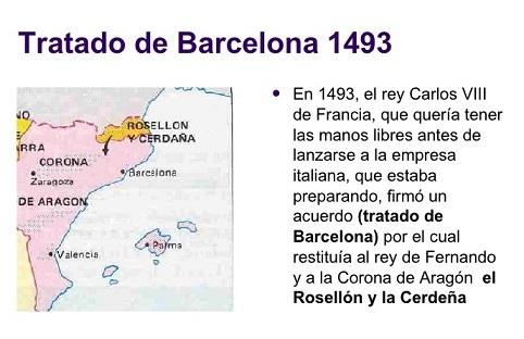 Imagen que explica el Tratado de Barcelona de 1493