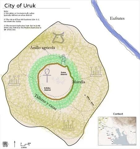 Plano de Uruk, destacando sus principales partes