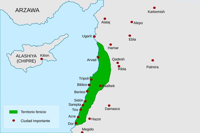 Extensión aproximada de Fenicia y sus principales ciudades
