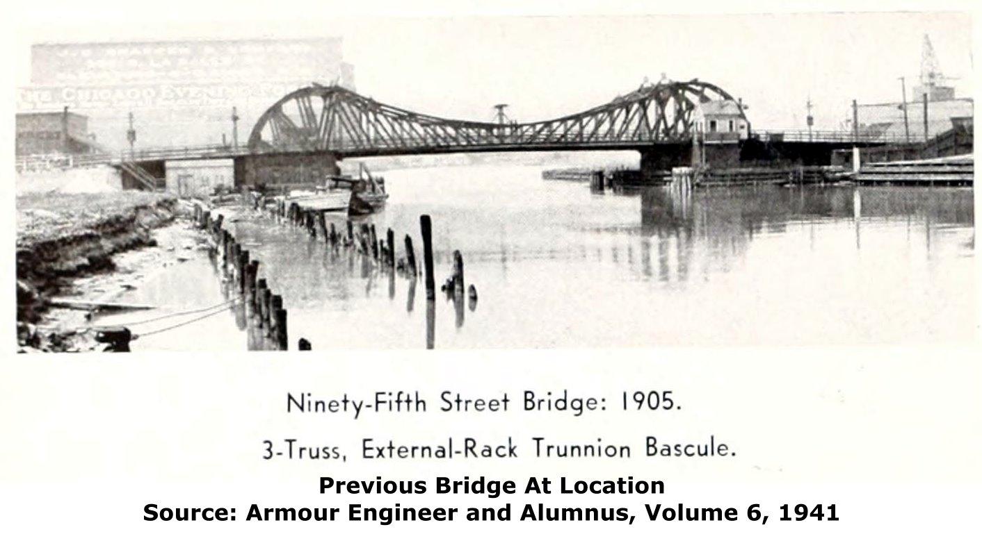 Famous Famous Truss Bridges
