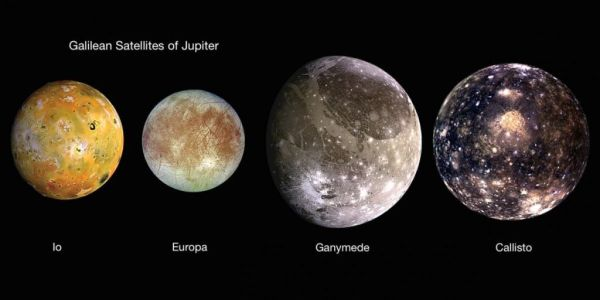 Galilean Satellite Moons of Jupiter | Historic Mysteries