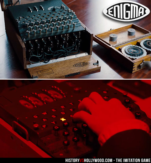 German Enigma Machine in Imitation Game Movie