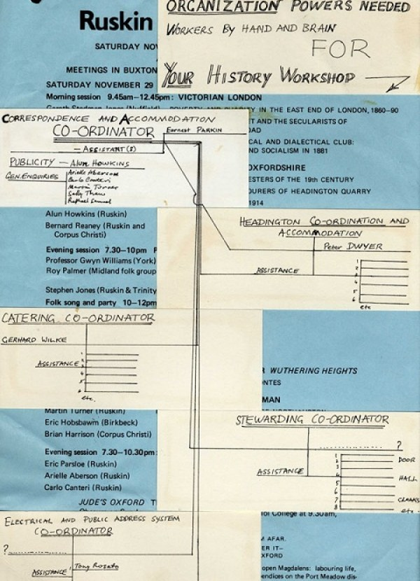 image of the staffing plan and sign up sheet for history workshop 4