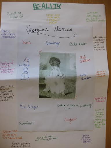 Students compared ideals of Georgian women and the realities of their lives