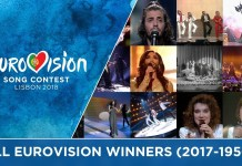 All Eurovision Song Contest Winners (1956 - 2017) - Hit Channel
