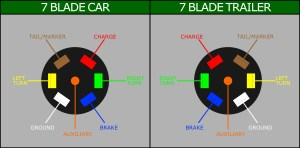 Image for wiring a 7 blade plug