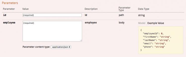 REST API Tutorial Patch option