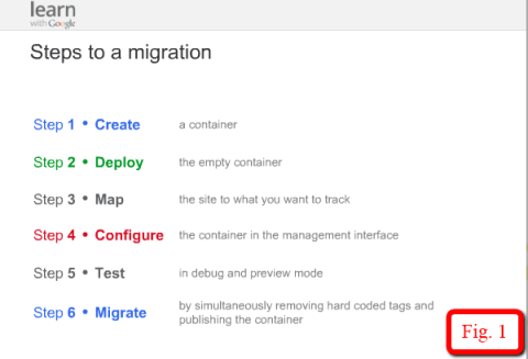Steps to a Migration, Google Tag Manager