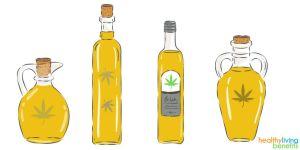cbd-oil-vs-marijuana-oil-vs-cannabis-oil-vs-thc-oil-hlbenefits.com-884x442