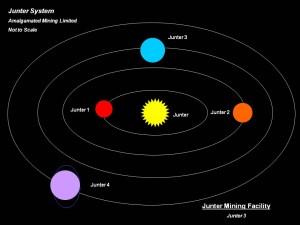 Junter System