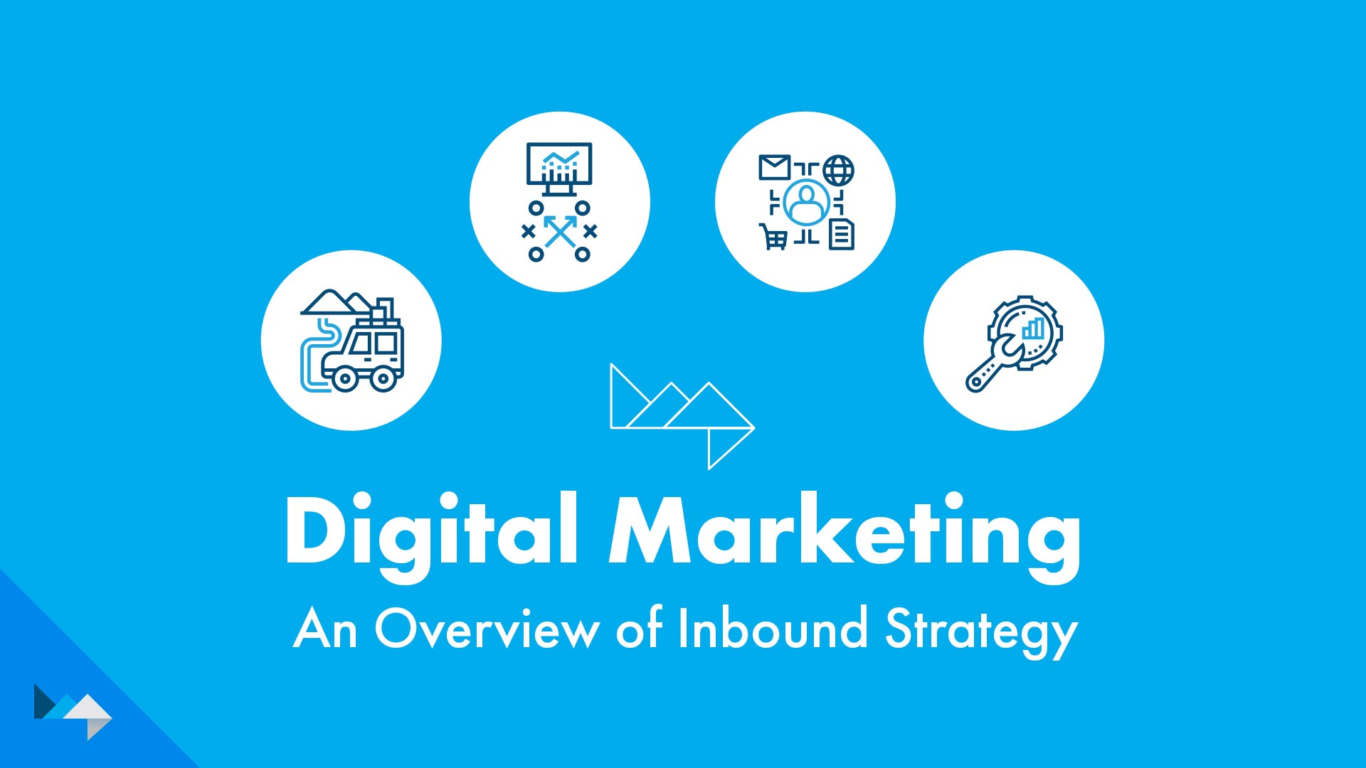 Digital Marketing Infographic – An Overview of Inbound Strategy