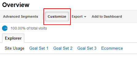 Customizing a Standard Report in Google Analytics